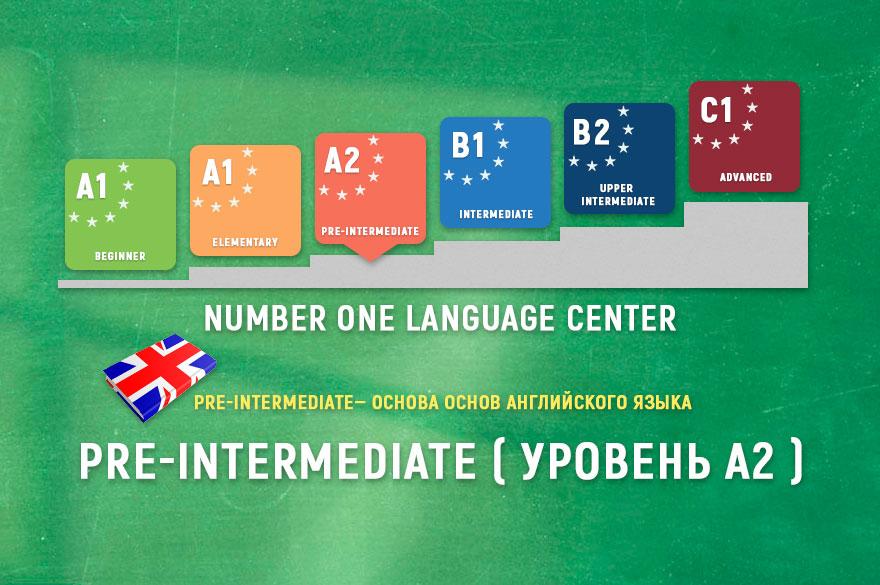 уровень владения английским pre intermediate