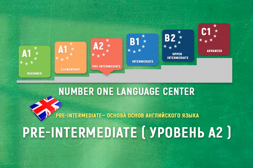 Уровень английского языка Pre-Intermediate