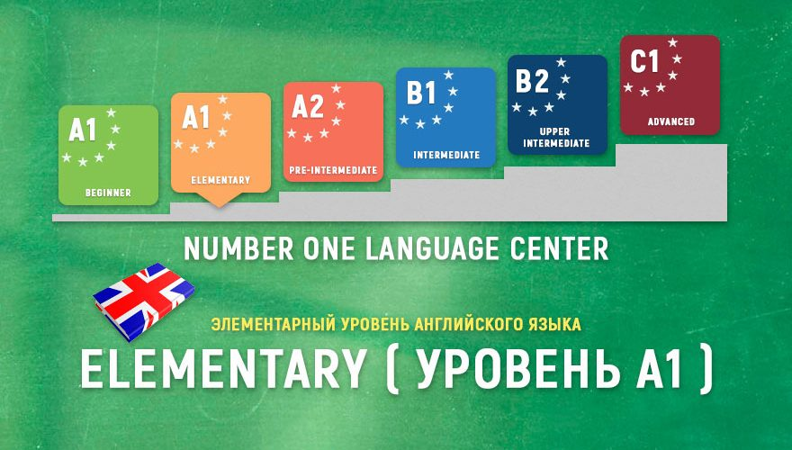 Уровень английского языка Elementary (А1)